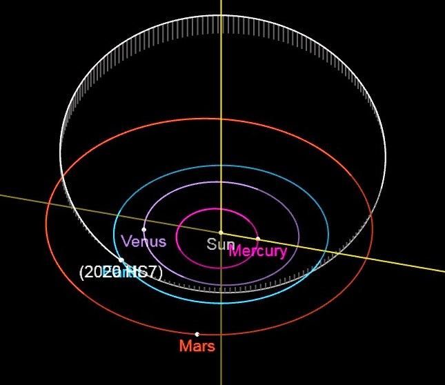 asteroid 28