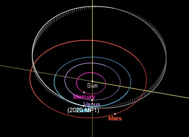 asteroid 25 ijunja