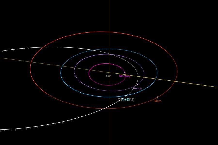 orbit viewer snapshot