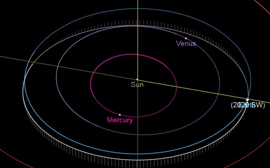 asteroid 24 sent