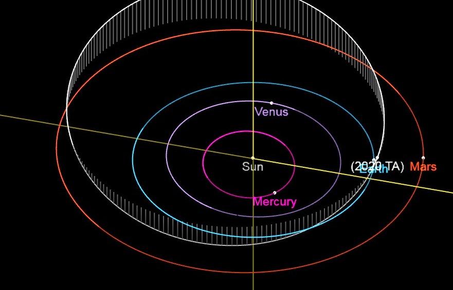 asteroid 7 oktjabrja
