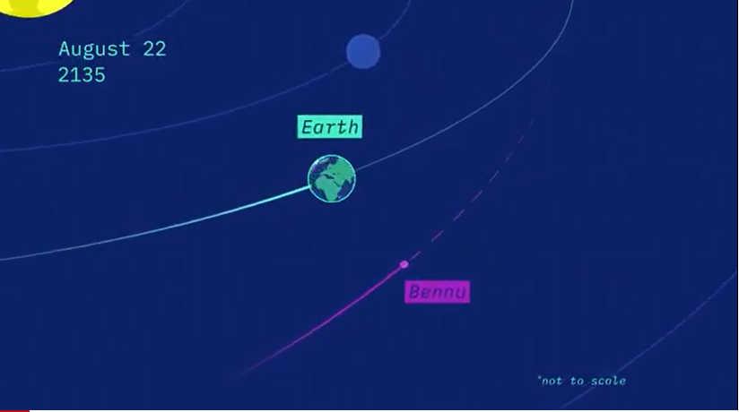 NASA повысило вероятность столкновения сЗемлей астероида Бенну